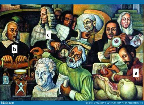 دیوارنگاره دیگو ریورا (Diego Rivera) در انستیتو کاردیولوژی مکزیکوسیتی، ۱۹۴۵، همراه با پرترههایی از وسالیوس، هاروی و مورگانی: A، وسالیوس یک قلب سالم در دست خود دارد. B، هاروی وریدهای سطحی را میفشارد تا با جریان خون بهسمت قلب نشان دهد که خون هنوز در حرکت است. C، مورگانی که به هاروی خیره شده قلبی را نگه داشته که دچار آنوریسم آئورت است. این قلب متعلق به یکی از بیماران سابق اوست که اکنون سینهاش شکافته شده است. وسالیوس، هاروی و مورگانی هر سه در دانشگاه پادوآ ایتالیا کار میکردند.